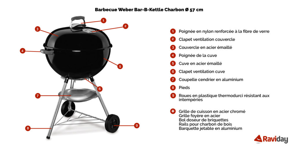 Le barbecue Weber Bar B Kettle 57